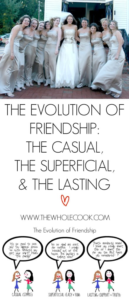 The Evolution of Friendship